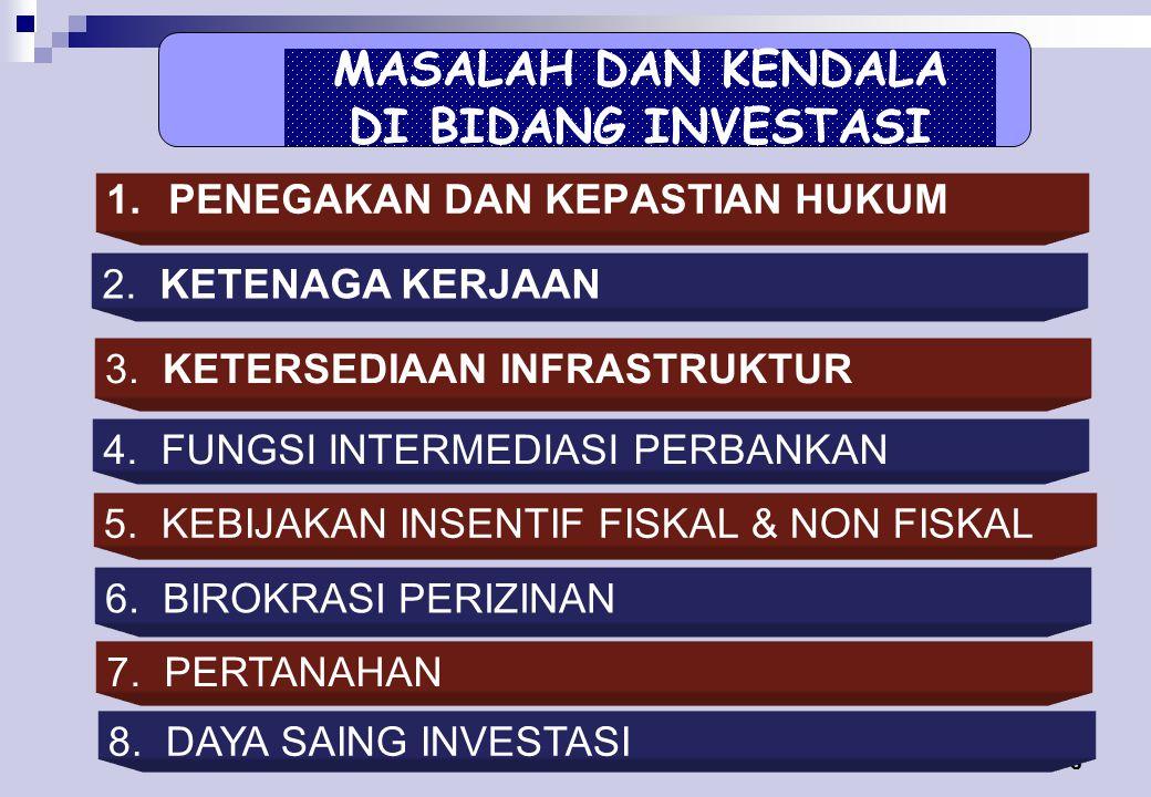 44 PENYELESAIAN SENGKETA Pasal 32 Sengketa yang timbul antara Pemerintah dengan penanam modal diselesaikan dengan : - musyawarah mufakat - arbitrase atau pengadilan - arbitrase internasional (khusus PMA) BKPM