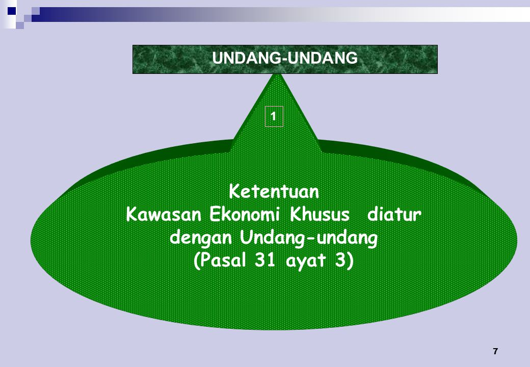 7 Ketentuan Kawasan Ekonomi Khusus diatur dengan Undang-undang (Pasal 31 ayat 3) 1 UNDANG-UNDANG