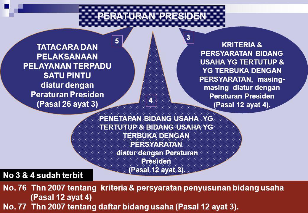 9 PENETAPAN BIDANG USAHA YG TERTUTUP & BIDANG USAHA YG TERBUKA DENGAN PERSYARATAN diatur dengan Peraturan Presiden (Pasal 12 ayat 3).