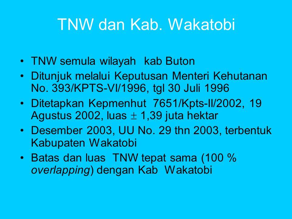 TNW dan Kab.