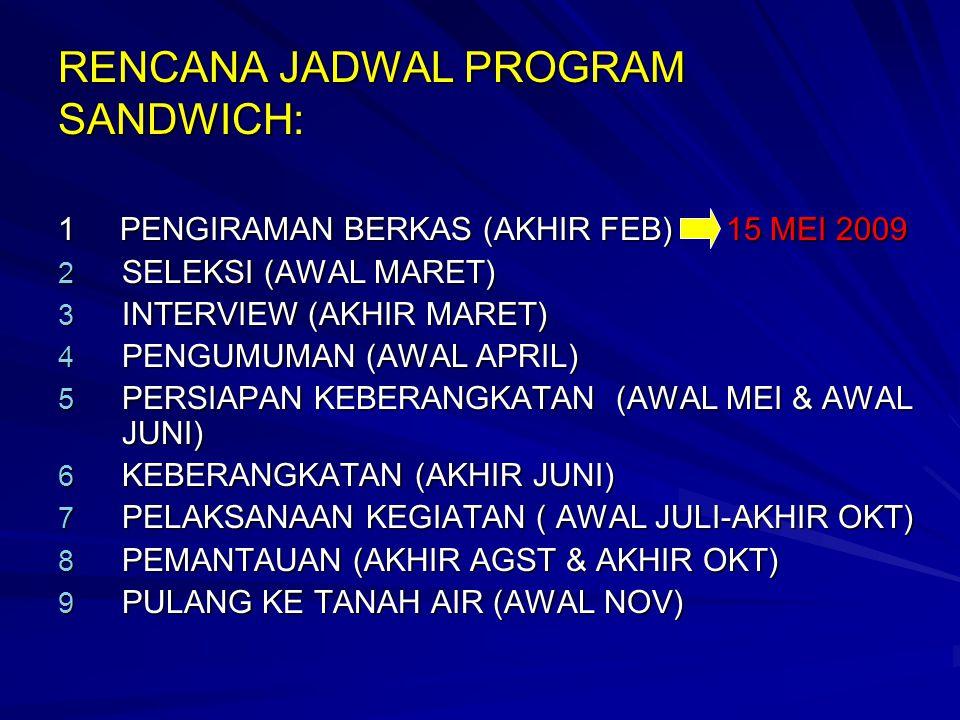 RENCANA JADWAL PROGRAM SANDWICH: 1 PENGIRAMAN BERKAS (AKHIR FEB) 15 MEI 2009 2 SELEKSI (AWAL MARET) 3 INTERVIEW (AKHIR MARET) 4 PENGUMUMAN (AWAL APRIL