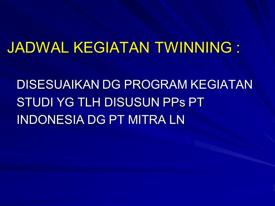 JADWAL KEGIATAN TWINNING : DISESUAIKAN DG PROGRAM KEGIATAN STUDI YG TLH DISUSUN PPs PT INDONESIA DG PT MITRA LN