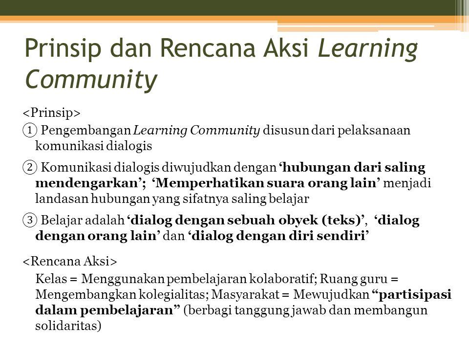 Prinsip dan Rencana Aksi Learning Community ① Pengembangan Learning Community disusun dari pelaksanaan komunikasi dialogis ② Komunikasi dialogis diwujudkan dengan 'hubungan dari saling mendengarkan'; 'Memperhatikan suara orang lain' menjadi landasan hubungan yang sifatnya saling belajar ③ Belajar adalah 'dialog dengan sebuah obyek (teks)', 'dialog dengan orang lain' dan 'dialog dengan diri sendiri' Kelas = Menggunakan pembelajaran kolaboratif; Ruang guru = Mengembangkan kolegialitas; Masyarakat = Mewujudkan partisipasi dalam pembelajaran (berbagi tanggung jawab dan membangun solidaritas)