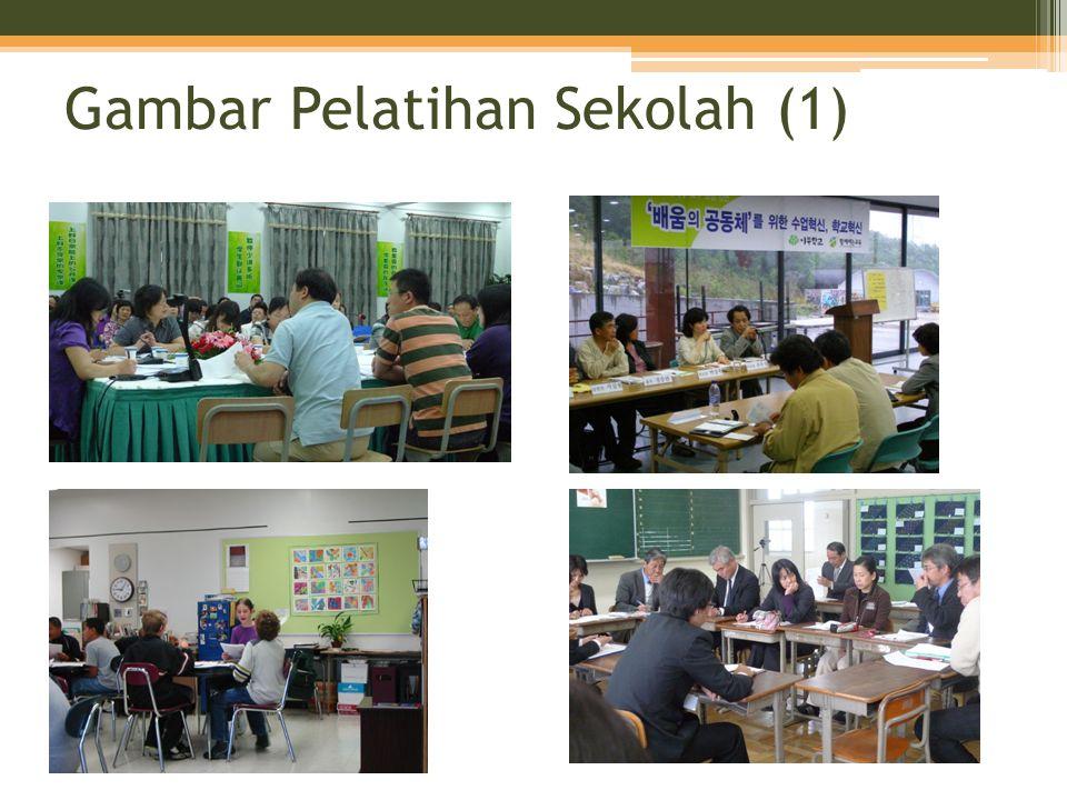 Gambar Pelatihan Sekolah (1)