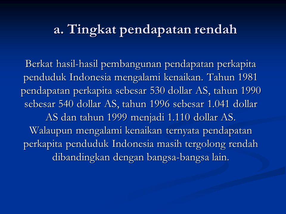 a. Tingkat pendapatan rendah Berkat hasil-hasil pembangunan pendapatan perkapita penduduk Indonesia mengalami kenaikan. Tahun 1981 pendapatan perkapit