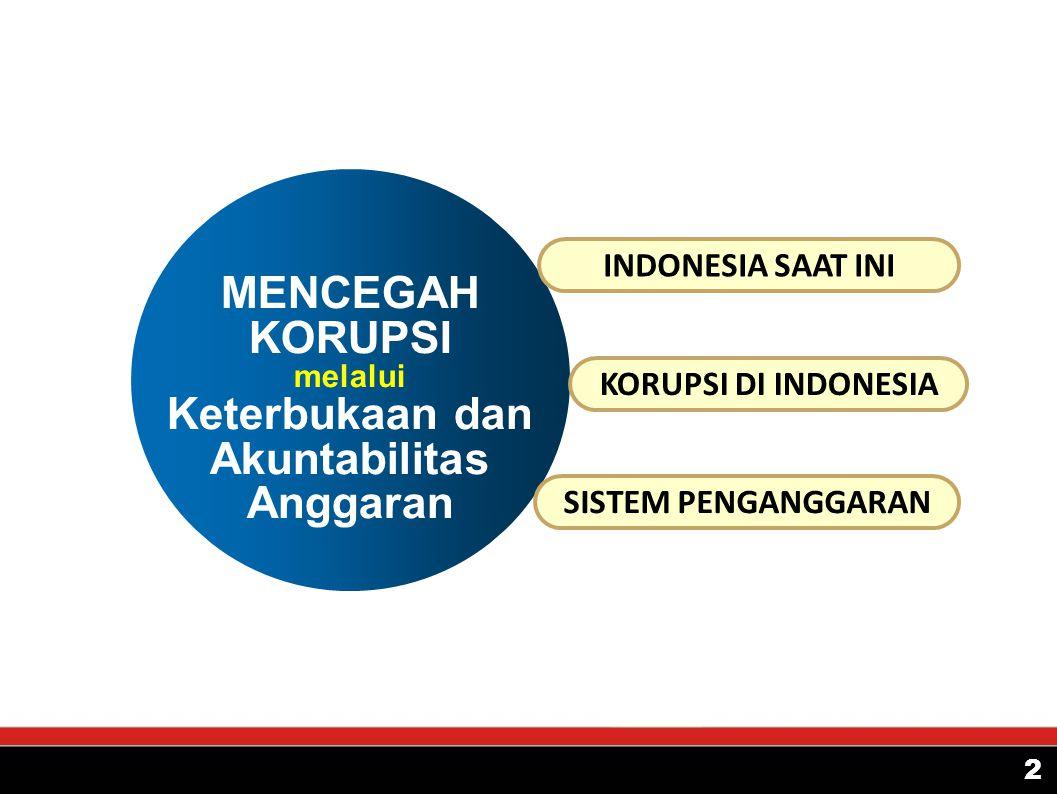 2 INDONESIA SAAT INI KORUPSI DI INDONESIA SISTEM PENGANGGARAN MENCEGAH KORUPSI melalui Keterbukaan dan Akuntabilitas Anggaran