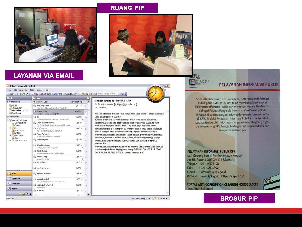 LAPORAN PIP KPK 2010 Pada Tahun 2010 mulai bulan Mei-Desember PIP KPK melayani 532 Permintaan informasi melalui saluran informasi yang tersedia.