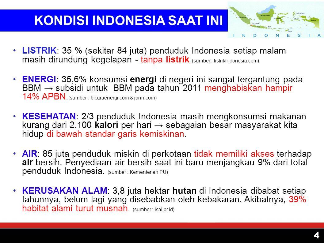 Data Badan Pusat Statistik (Agustus 2011):  Jumlah penduduk Indonesia: 241 juta jiwa.