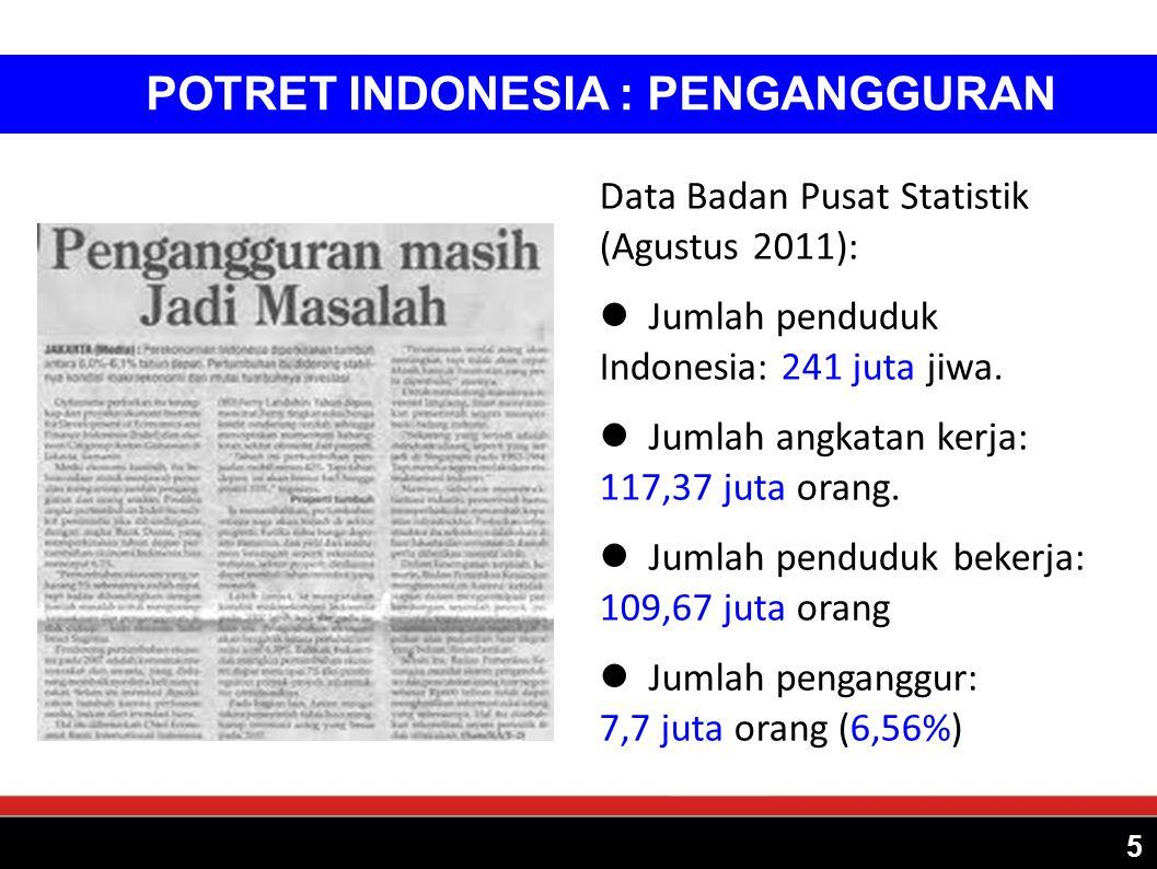 Hutang Pemerintah Indonesia 2012 Rp 1.937 triliun.