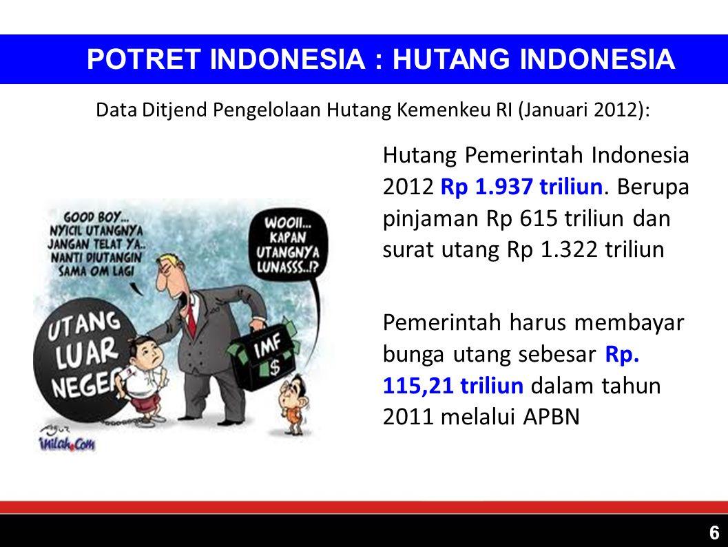 Data Badan Pusat Statistik (Agustus 2011):  Angka kemiskinan: 30,02 juta orang masih berada di bawah garis kemiskinan (12,49%)  Penduduk miskin Indonesia > jumlah penduduk Malaysia (28,9 juta orang) 7 POTRET INDONESIA : KEMISKINAN