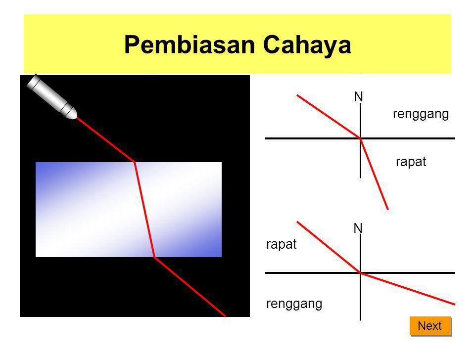 Pembiasan Cahaya Pembiasan cahaya adalah pembelokan arah rambat cahaya. Pembiasan cahaya terjadi jika cahaya merambat dari suatu medium menembus ke me