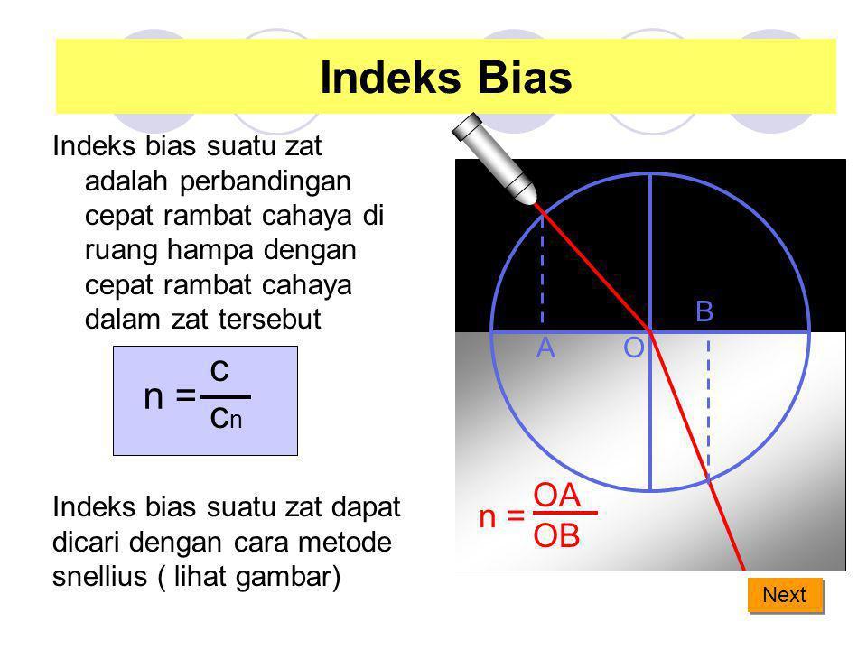 Pemantulan Sempurna Sudut i merupakan sudut kritis, yaitu sudut datang yang menyebabkan sudut bias 90º terhadap garis normal Bila sudut datang lebih b