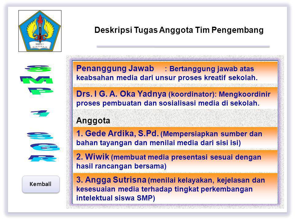 Tim Pengembang Media Pembelajaran SMP Negeri 1 Singaraja Penanggung Jawab: Kepala SMP Negeri 1 Sgr. Koordinator Media: Drs. I Gst. Ag. Oka Yadnya Angg