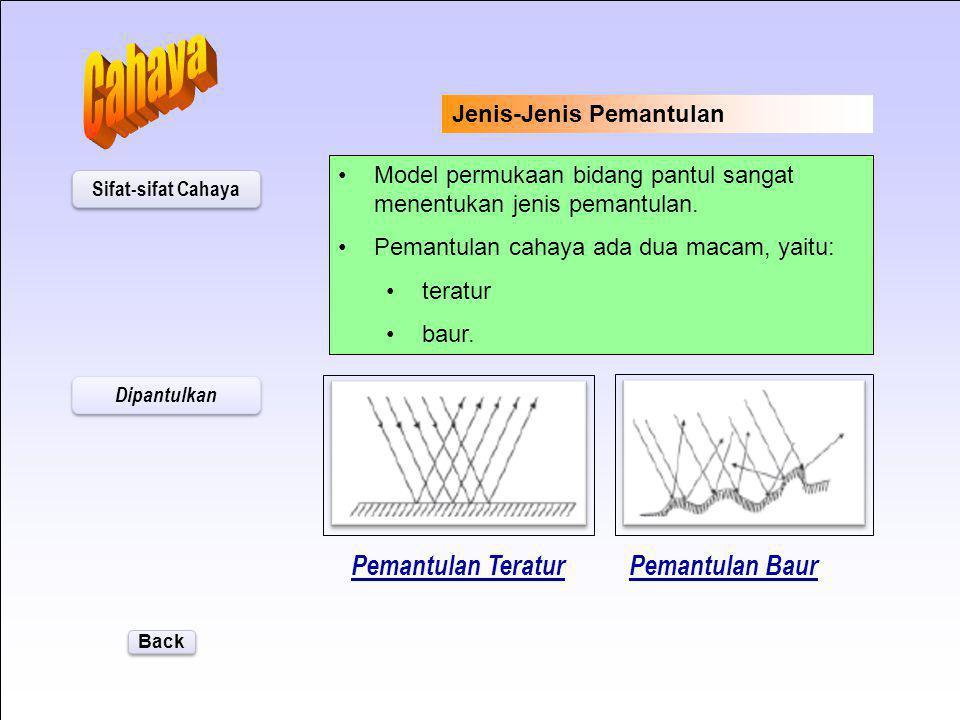 1)Sinar datang, sinar pantul, dan garis normal terletak pada satu bidang datar. 2) Sudut datang sama dengan sudut pantul Dipantulkan Back Finish Sifat