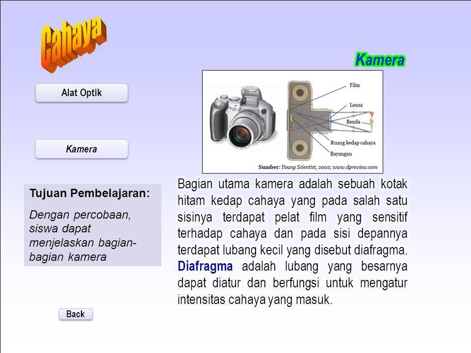 Back Alat Optik Mata Kamera Lup Mikroskop Periskop