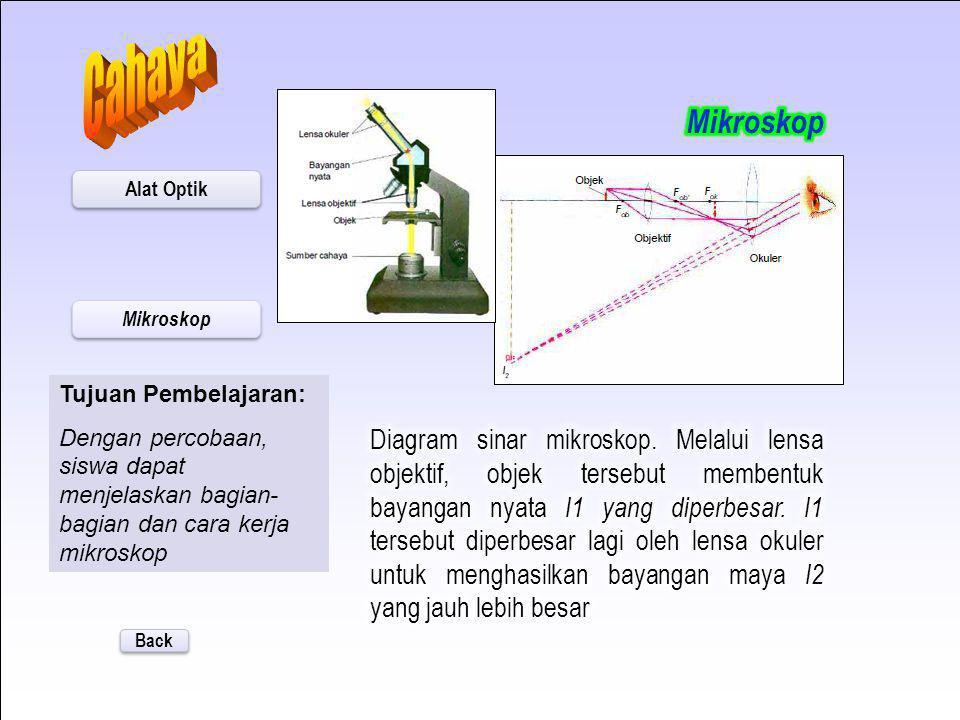 Alat Optik Back Lup Tujuan Pembelajaran: Dengan percobaan, siswa dapat menjelaskan fungsi dari lup