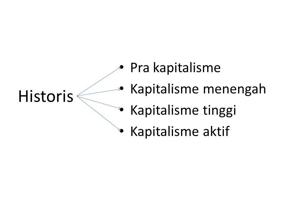 Historis • Pra kapitalisme • Kapitalisme menengah • Kapitalisme tinggi • Kapitalisme aktif