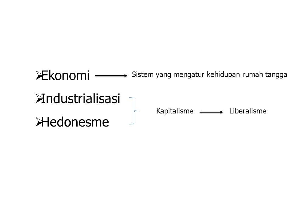  Ekonomi  Industrialisasi  Hedonesme Sistem yang mengatur kehidupan rumah tangga KapitalismeLiberalisme