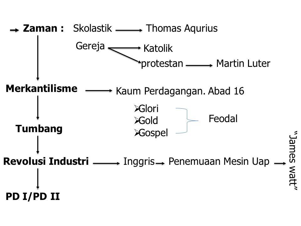 Zaman :Skolastik Gereja Thomas Aqurius Katolik protestanMartin Luter Merkantilisme Kaum Perdagangan. Abad 16  Glori  Gold  Gospel Feodal Tumbang Re