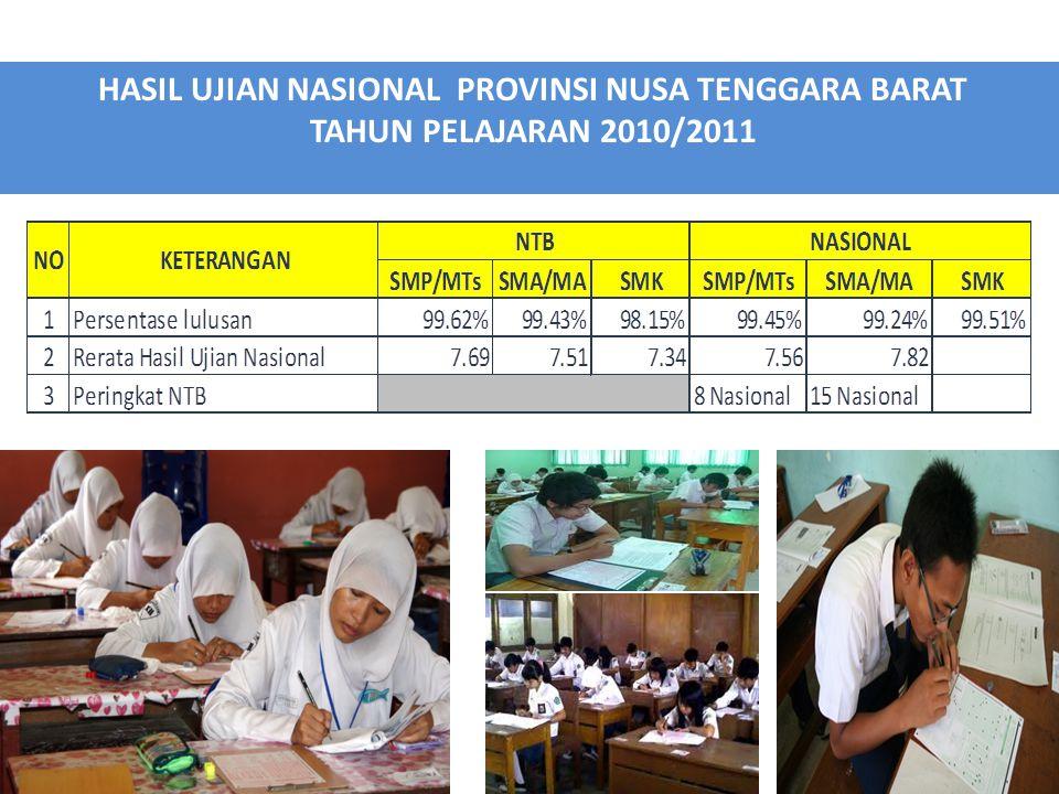 HASIL UJIAN NASIONAL PROVINSI NUSA TENGGARA BARAT TAHUN PELAJARAN 2010/2011
