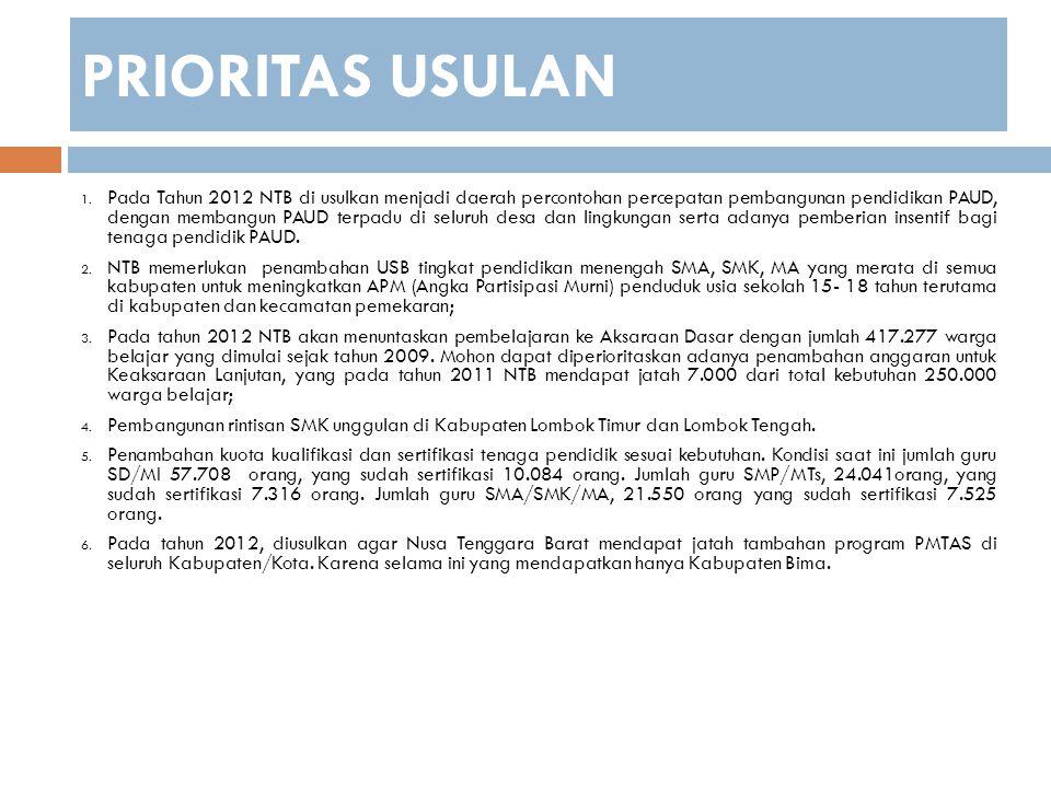 PRIORITAS USULAN 1.