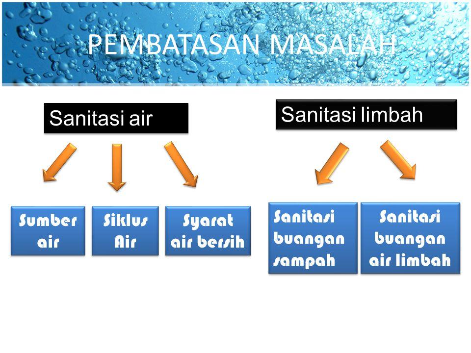 PEMBATASAN MASALAH Sanitasi air Sanitasi limbah Sumber air Siklus Air Syarat air bersih Sanitasi buangan sampah Sanitasi buangan air limbah