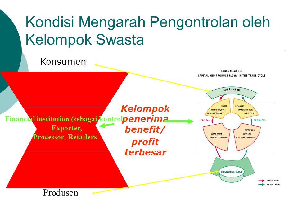 Kondisi Mengarah Pengontrolan oleh Kelompok Swasta Produsen Konsumen Financial institution (sebagai kontrol), Exporter, Processor, Retailers Kelompok penerima benefit/ profit terbesar