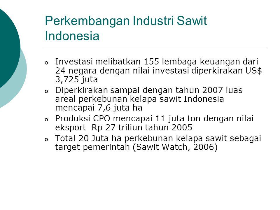 Perkembangan Industri Sawit Indonesia o Investasi melibatkan 155 lembaga keuangan dari 24 negara dengan nilai investasi diperkirakan US$ 3,725 juta o