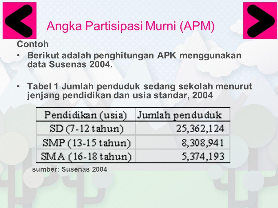 Angka Partisipasi Murni (APM) Contoh •Berikut adalah penghitungan APK menggunakan data Susenas 2004. •Tabel 1 Jumlah penduduk sedang sekolah menurut j