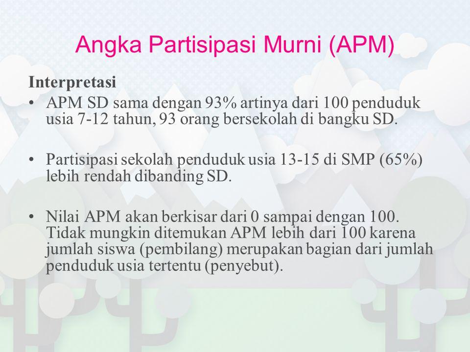 Angka Partisipasi Murni (APM) Interpretasi •APM SD sama dengan 93% artinya dari 100 penduduk usia 7-12 tahun, 93 orang bersekolah di bangku SD. •Parti