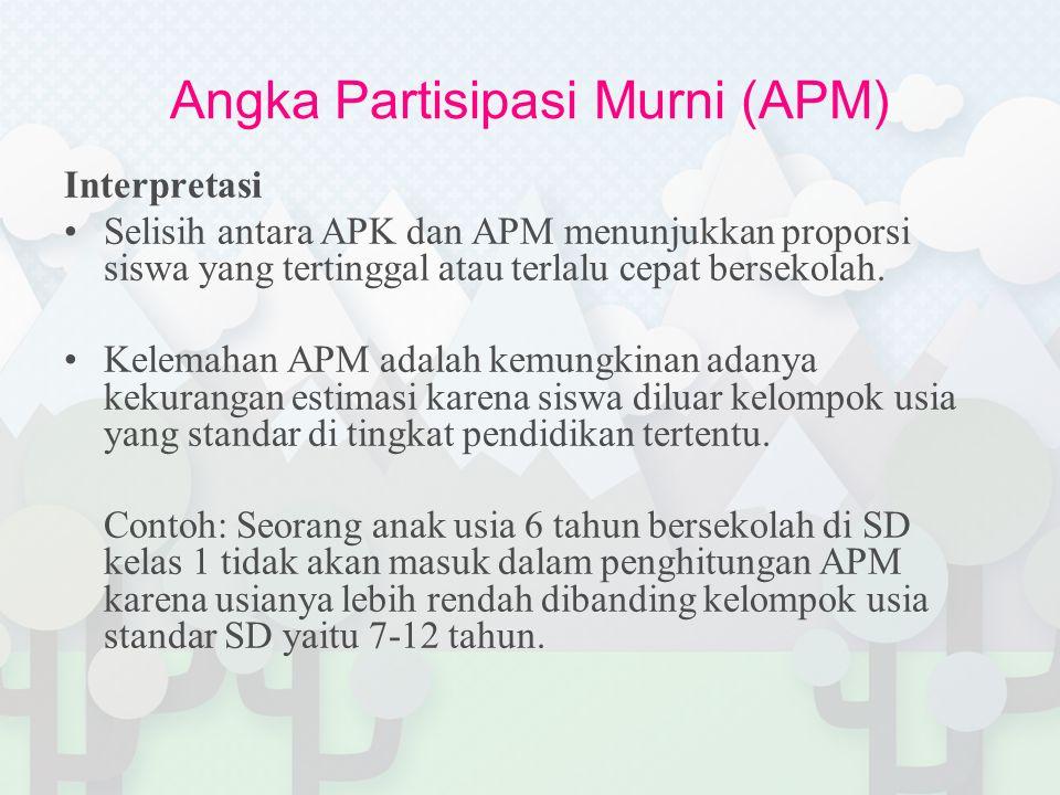Angka Partisipasi Murni (APM) Interpretasi •Selisih antara APK dan APM menunjukkan proporsi siswa yang tertinggal atau terlalu cepat bersekolah. •Kele