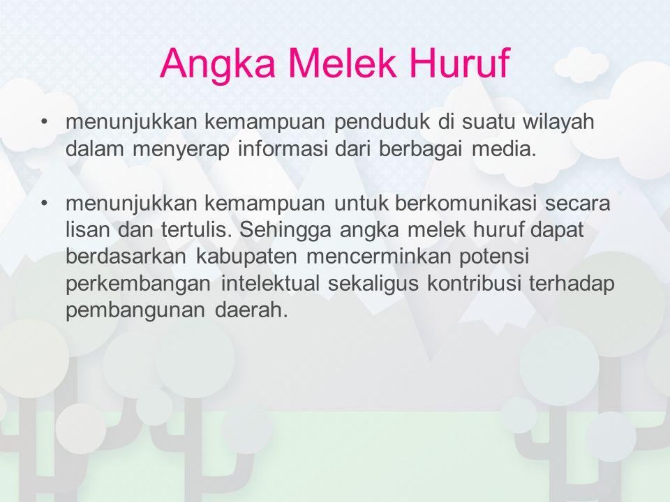 Angka Melek Huruf •menunjukkan kemampuan penduduk di suatu wilayah dalam menyerap informasi dari berbagai media. •menunjukkan kemampuan untuk berkomun