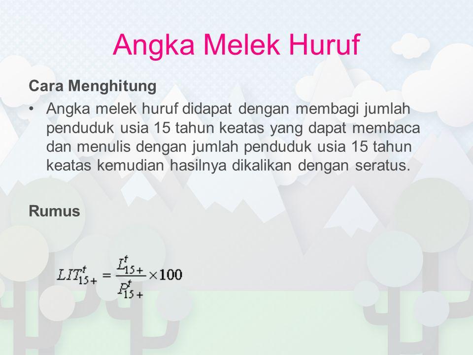 Angka Melek Huruf Cara Menghitung •Angka melek huruf didapat dengan membagi jumlah penduduk usia 15 tahun keatas yang dapat membaca dan menulis dengan