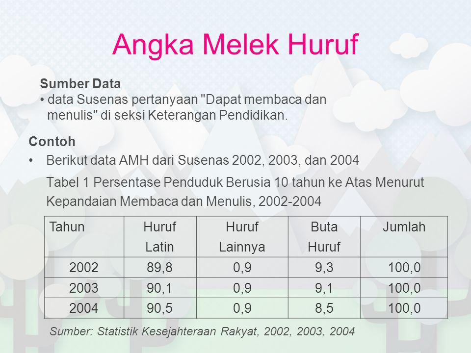 Angka Melek Huruf Contoh •Berikut data AMH dari Susenas 2002, 2003, dan 2004 Tabel 1 Persentase Penduduk Berusia 10 tahun ke Atas Menurut Kepandaian M