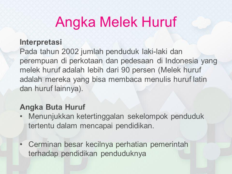 Angka Melek Huruf Interpretasi Pada tahun 2002 jumlah penduduk laki-laki dan perempuan di perkotaan dan pedesaan di Indonesia yang melek huruf adalah