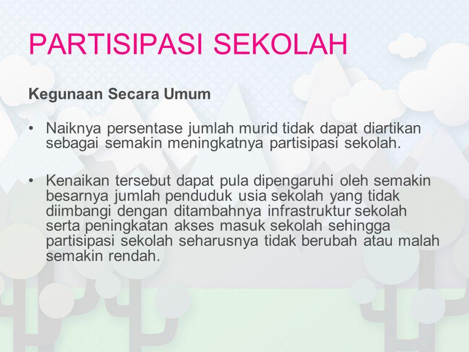 Angka Partisipasi Murni (APM) Interpretasi •APM SD sama dengan 93% artinya dari 100 penduduk usia 7-12 tahun, 93 orang bersekolah di bangku SD.