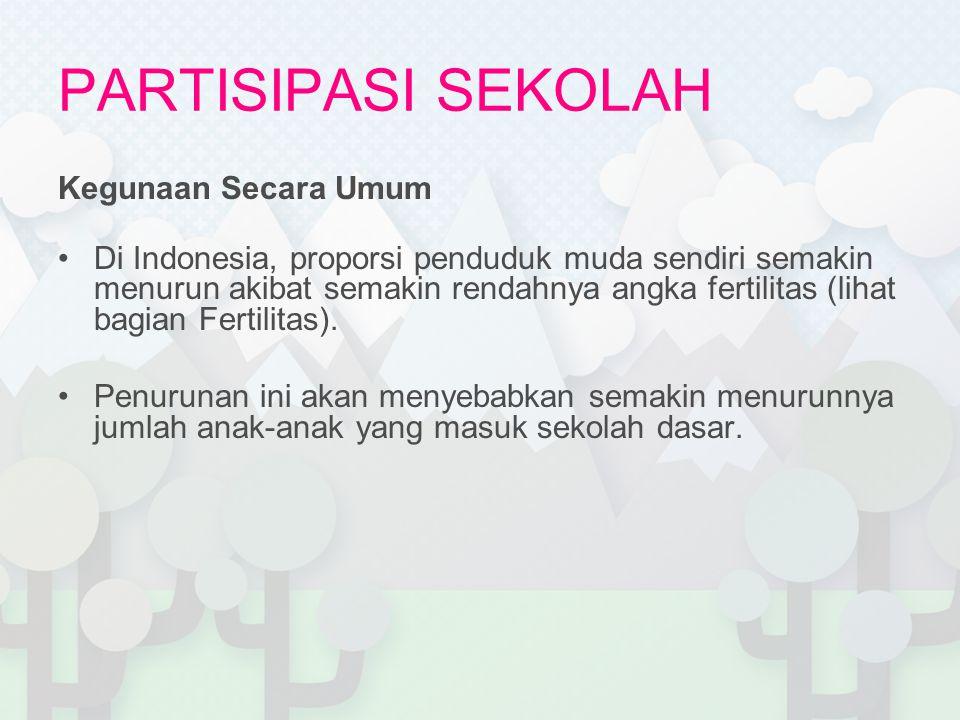 Kegunaan Secara Umum •Di Indonesia, proporsi penduduk muda sendiri semakin menurun akibat semakin rendahnya angka fertilitas (lihat bagian Fertilitas)