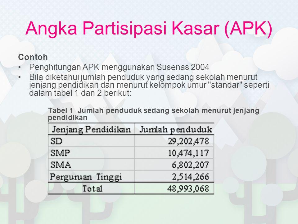 Contoh •Penghitungan APK menggunakan Susenas 2004 •Bila diketahui jumlah penduduk yang sedang sekolah menurut jenjang pendidikan dan menurut kelompok