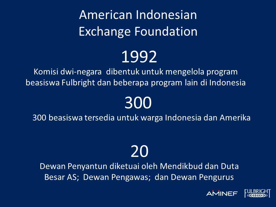 American Indonesian Exchange Foundation 1992 Komisi dwi-negara dibentuk untuk mengelola program beasiswa Fulbright dan beberapa program lain di Indonesia 300 300 beasiswa tersedia untuk warga Indonesia dan Amerika 20 Dewan Penyantun diketuai oleh Mendikbud dan Duta Besar AS; Dewan Pengawas; dan Dewan Pengurus