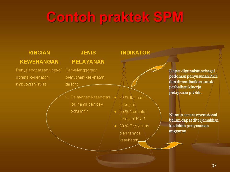 37 Contoh praktek SPM Dapat digunakan sebagai pedoman penyusunan RKT dan dimanfaatkan untuk perbaikan kinerja pelayanan publik.