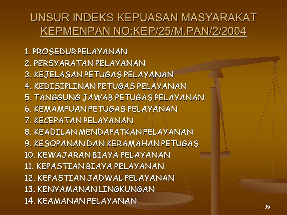 39 UNSUR INDEKS KEPUASAN MASYARAKAT KEPMENPAN NO:KEP/25/M.PAN/2/2004 1.