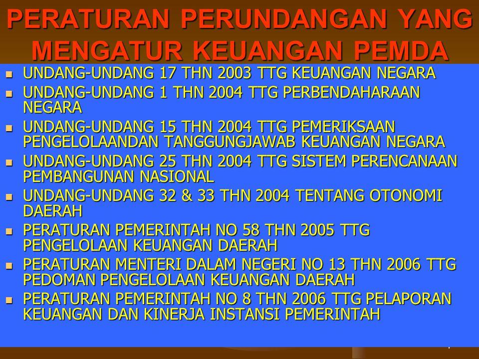 4 PERATURAN PERUNDANGAN YANG MENGATUR KEUANGAN PEMDA  UNDANG-UNDANG 17 THN 2003 TTG KEUANGAN NEGARA  UNDANG-UNDANG 1 THN 2004 TTG PERBENDAHARAAN NEGARA  UNDANG-UNDANG 15 THN 2004 TTG PEMERIKSAAN PENGELOLAANDAN TANGGUNGJAWAB KEUANGAN NEGARA  UNDANG-UNDANG 25 THN 2004 TTG SISTEM PERENCANAAN PEMBANGUNAN NASIONAL  UNDANG-UNDANG 32 & 33 THN 2004 TENTANG OTONOMI DAERAH  PERATURAN PEMERINTAH NO 58 THN 2005 TTG PENGELOLAAN KEUANGAN DAERAH  PERATURAN MENTERI DALAM NEGERI NO 13 THN 2006 TTG PEDOMAN PENGELOLAAN KEUANGAN DAERAH  PERATURAN PEMERINTAH NO 8 THN 2006 TTG PELAPORAN KEUANGAN DAN KINERJA INSTANSI PEMERINTAH