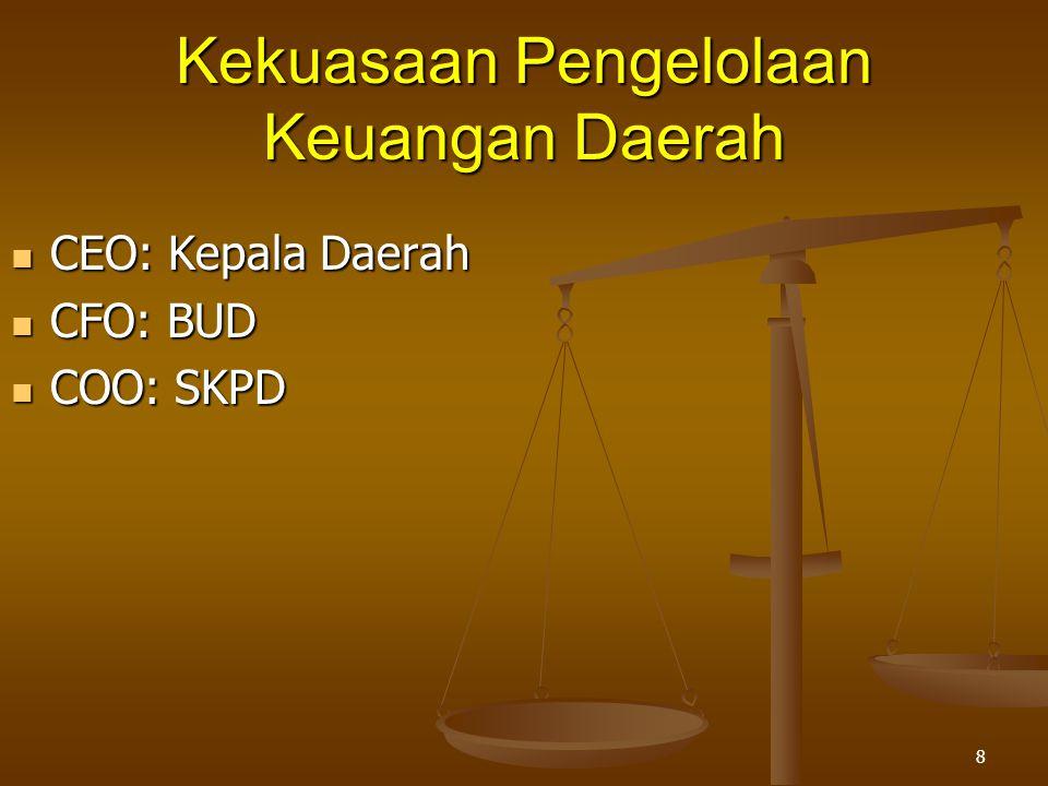8 Kekuasaan Pengelolaan Keuangan Daerah  CEO: Kepala Daerah  CFO: BUD  COO: SKPD