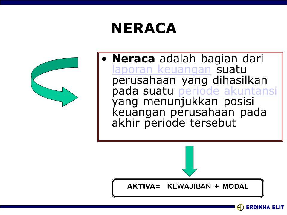 ERDIKHA ELIT NERACA •Neraca adalah bagian dari laporan keuangan suatu perusahaan yang dihasilkan pada suatu periode akuntansi yang menunjukkan posisi