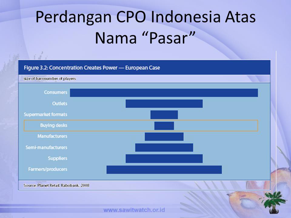 Perdangan CPO Indonesia Atas Nama Pasar