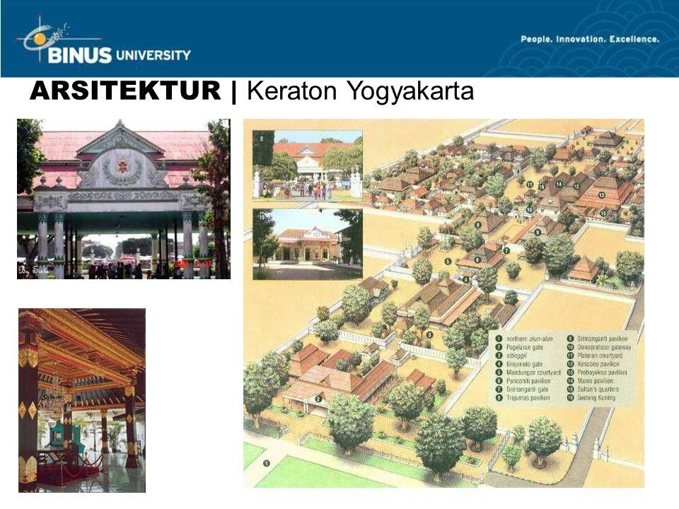 ARSITEKTUR | Keraton Yogyakarta