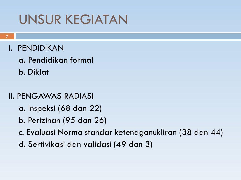UNSUR KEGIATAN 7 I. PENDIDIKAN a. Pendidikan formal b. Diklat II. PENGAWAS RADIASI a. Inspeksi (68 dan 22) b. Perizinan (95 dan 26) c. Evaluasi Norma