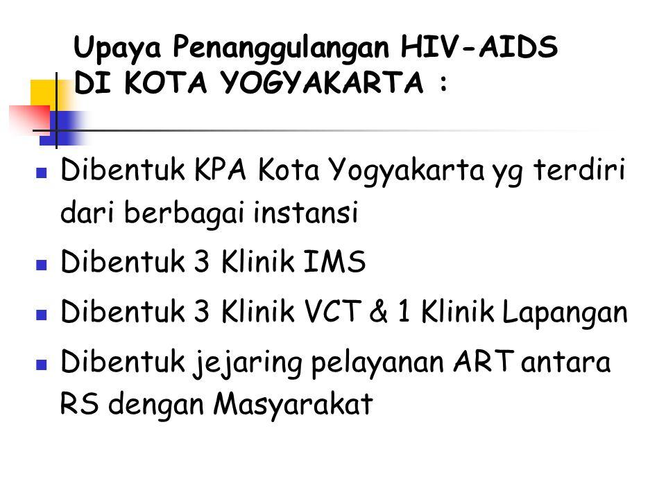 Upaya Penanggulangan HIV-AIDS DI KOTA YOGYAKARTA :  Dibentuk KPA Kota Yogyakarta yg terdiri dari berbagai instansi  Dibentuk 3 Klinik IMS  Dibentuk 3 Klinik VCT & 1 Klinik Lapangan  Dibentuk jejaring pelayanan ART antara RS dengan Masyarakat