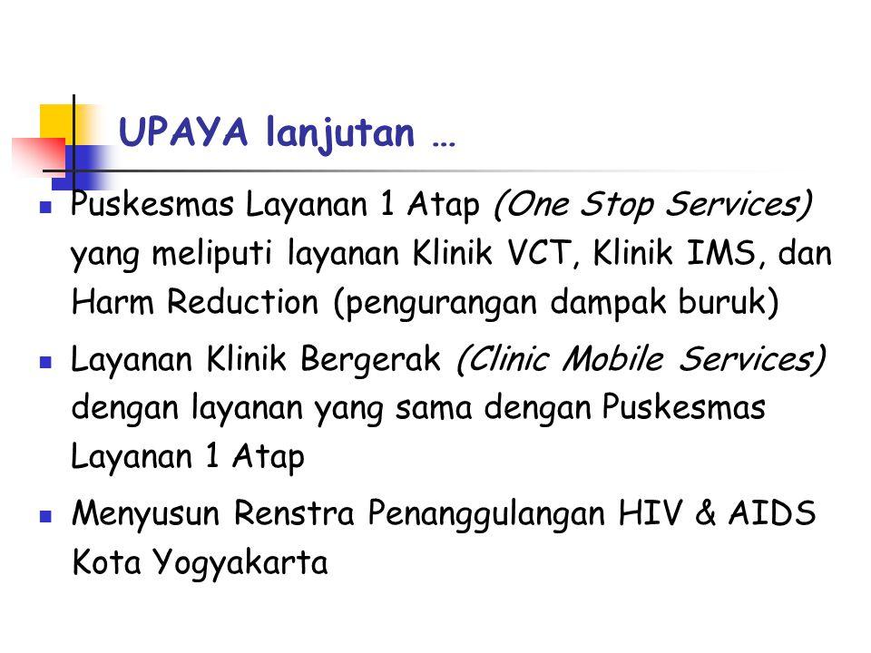 UPAYA lanjutan …  Puskesmas Layanan 1 Atap (One Stop Services) yang meliputi layanan Klinik VCT, Klinik IMS, dan Harm Reduction (pengurangan dampak buruk)  Layanan Klinik Bergerak (Clinic Mobile Services) dengan layanan yang sama dengan Puskesmas Layanan 1 Atap  Menyusun Renstra Penanggulangan HIV & AIDS Kota Yogyakarta