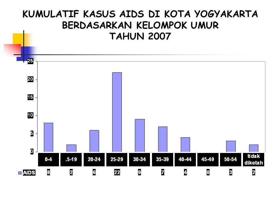 KUMULATIF KASUS AIDS DI KOTA YOGYAKARTA BERDASARKAN KELOMPOK UMUR TAHUN 2007